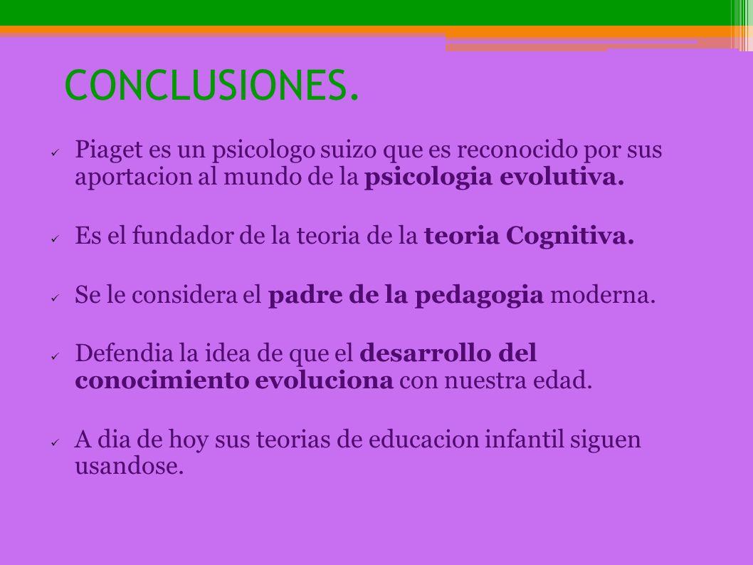 CONCLUSIONES. Piaget es un psicologo suizo que es reconocido por sus aportacion al mundo de la psicologia evolutiva. Es el fundador de la teoria de la