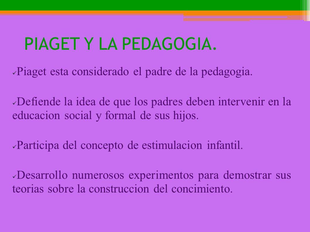 PIAGET Y LA PEDAGOGIA. Piaget esta considerado el padre de la pedagogia. Defiende la idea de que los padres deben intervenir en la educacion social y
