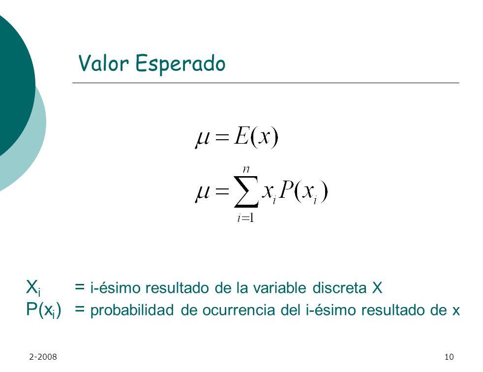 2-20089 Valor Esperado de una variable aleatoria discreta (Esperanza) La media de una distribución de probabilidad es el valor esperado de su variable