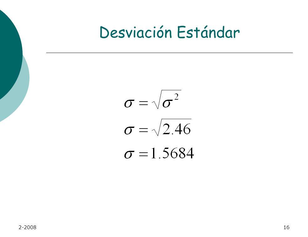 2-200815 Distribución de probabilidad de hipotecas aprobadas por semana Hipotecas aprobadas por semana (X i ) Probabilidad P(x i )X i P(X i )[ ( X i -