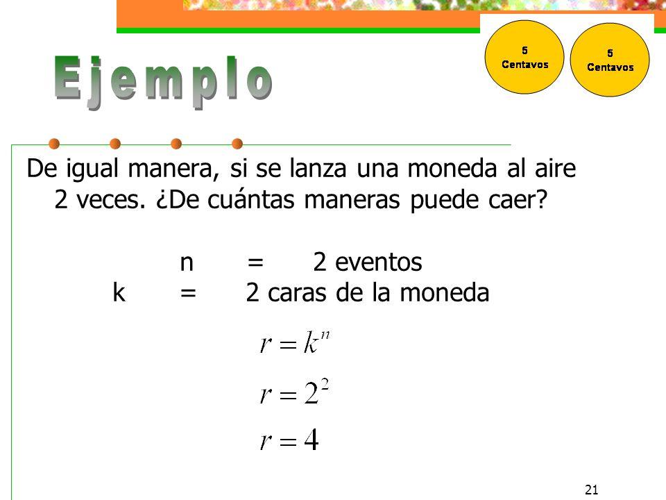 20 Si se resuelve por medio de la f ó rmula, se tiene lo siguiente: n=2 eventos k=2 lados tiene la moneda