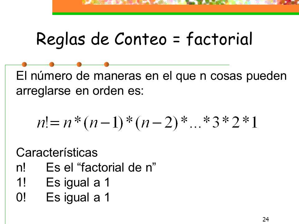 23 Si se lanza un dado (6 caras) 2 veces. ¿De cuántas maneras puede caer? n=2 eventos k=6 caras de la moneda