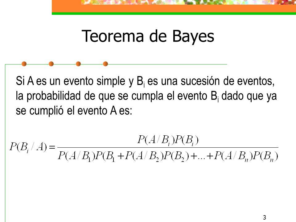 2 Teorema de Bayes La probabilidad condicional se basa en el resultado de un hecho para describir otra probabilidad espec í fica.