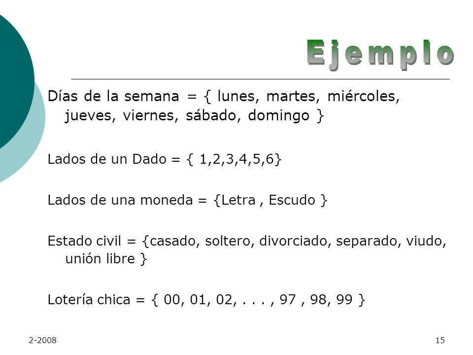 2-200814 Espacio muestral La notación usual de espacio muestral es encerrar entre llaves los eventos que lo constituyen y separar cada evento por coma