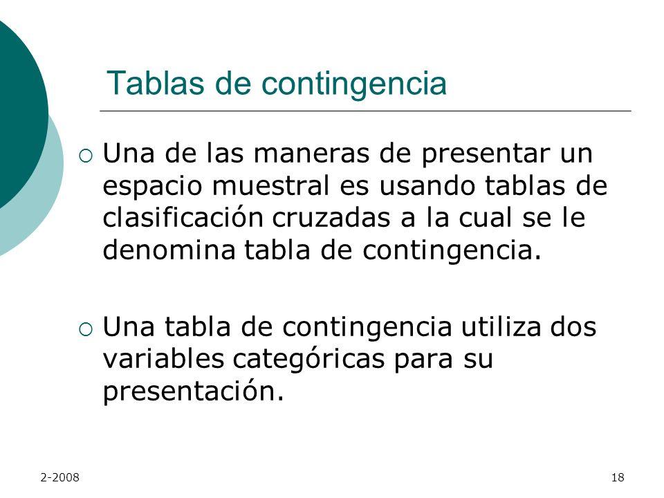 2-200817 Complemento de un Evento Incluye todos los eventos que no forman parte de los eventos planificados. Al unir un evento con su complemento, el