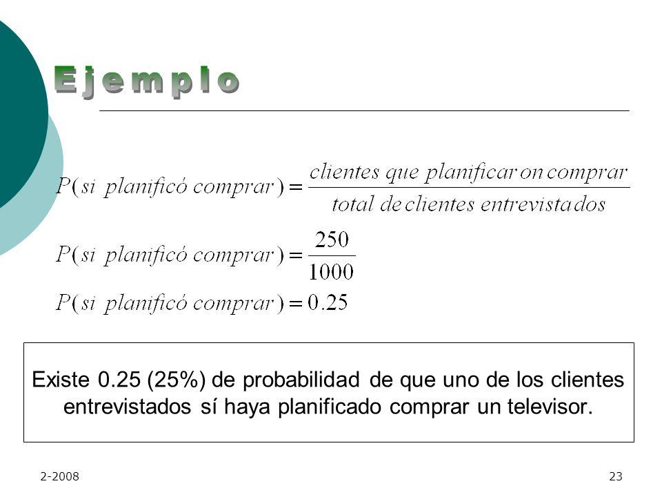 2-200822 PLANIFICÓ COMPRAR EN REALIDAD COMPRÓ TOTAL SINO SI 200 50 250 NO 100 650 750 Total.... 300 700 1,000 Calcular la probabilidad de que un clien