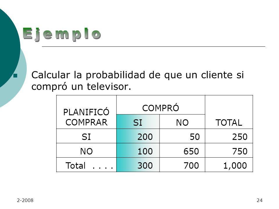 2-200823 Existe 0.25 (25%) de probabilidad de que uno de los clientes entrevistados sí haya planificado comprar un televisor.