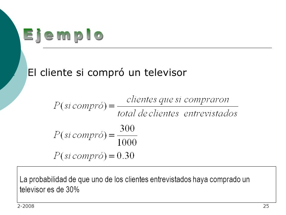 2-200824 Calcular la probabilidad de que un cliente si compró un televisor. PLANIFICÓ COMPRAR COMPRÓ TOTAL SINO SI 200 50 250 NO 100 650 750 Total....