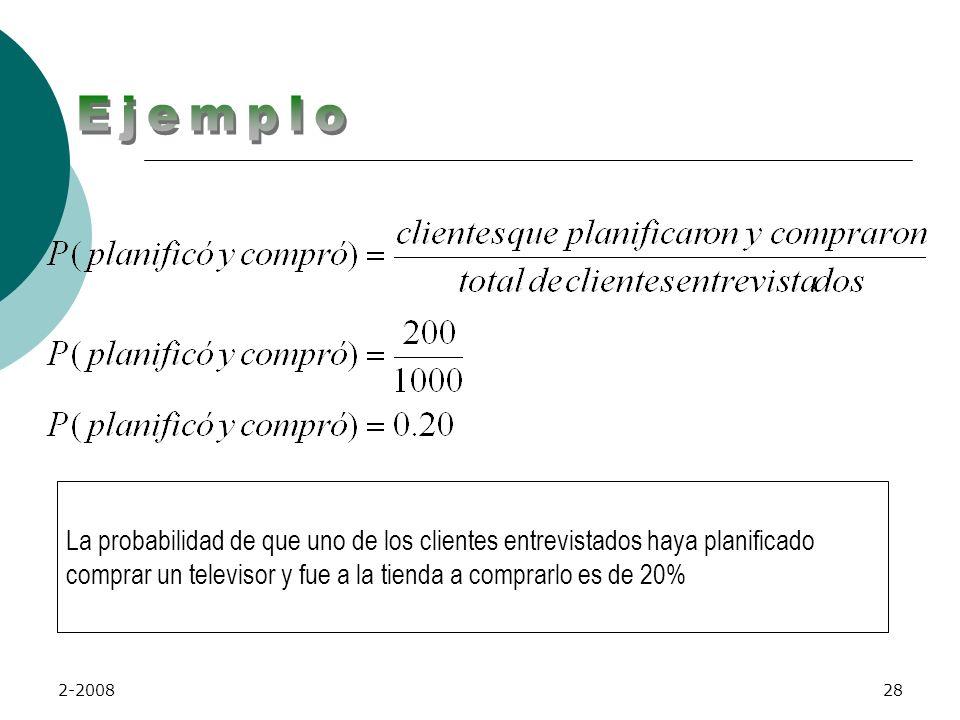 2-200827 PLANIFICÓ COMPRAR EN REALIDAD COMPRÓ TOTAL SINO SI 200 50 250 NO 100 650 750 Total.... 300 700 1,000 2. Calcular la probabilidad de que un cl