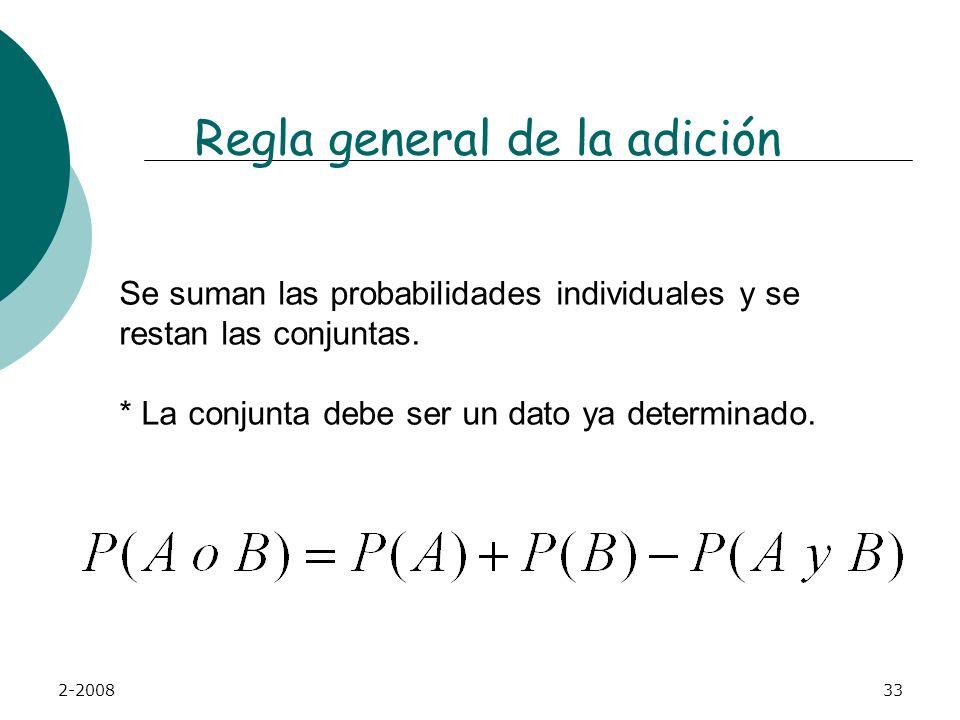 2-200832 Regla general de adición La notación del cálculo se denota por la letra o. El cálculo de la probabilidad de que se cumpla el evento A o se cu