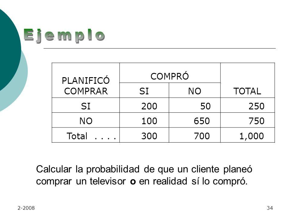 2-200833 Regla general de la adición Se suman las probabilidades individuales y se restan las conjuntas. * La conjunta debe ser un dato ya determinado