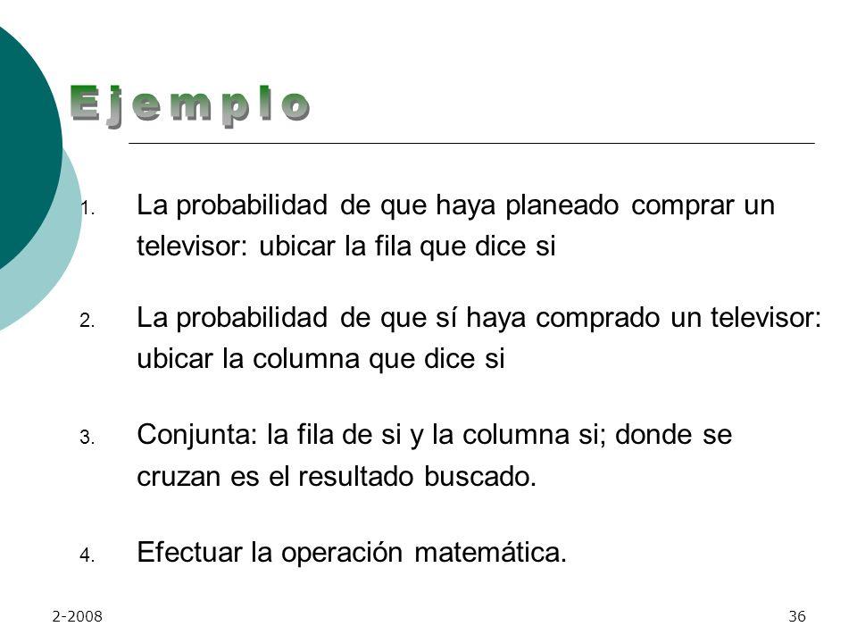 2-200835 PLANIFICÓ COMPRAR COMPRÓ TOTAL SINO SI 200 50 250 NO 100 650 750 Total.... 300 700 1,000