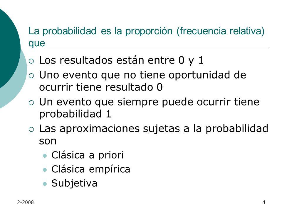 2-20084 La probabilidad es la proporción (frecuencia relativa) que Los resultados están entre 0 y 1 Uno evento que no tiene oportunidad de ocurrir tiene resultado 0 Un evento que siempre puede ocurrir tiene probabilidad 1 Las aproximaciones sujetas a la probabilidad son Clásica a priori Clásica empírica Subjetiva