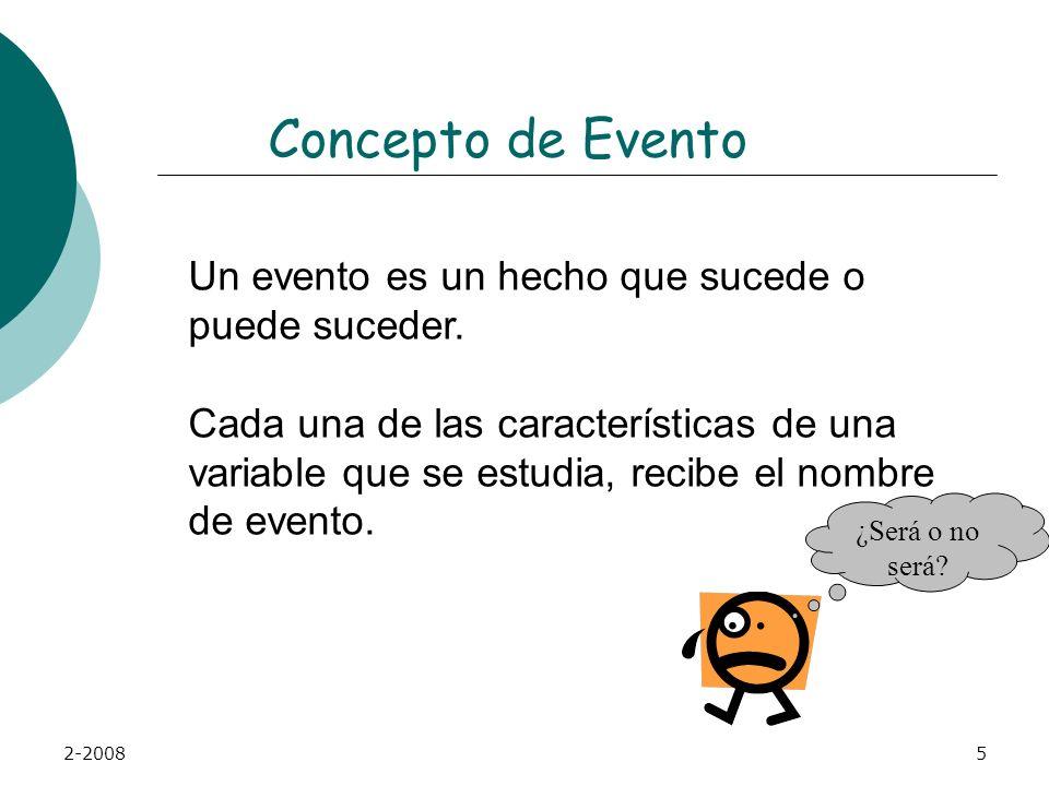 2-20085 Concepto de Evento Un evento es un hecho que sucede o puede suceder.