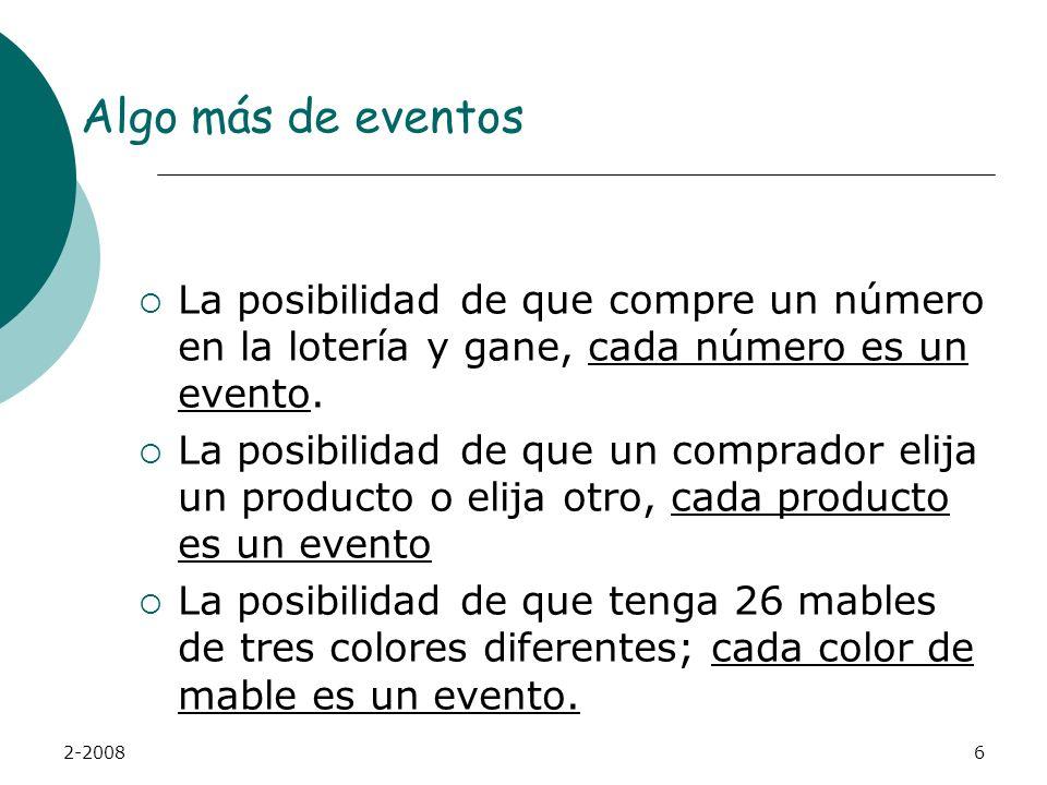 2-20085 Concepto de Evento Un evento es un hecho que sucede o puede suceder. Cada una de las características de una variable que se estudia, recibe el