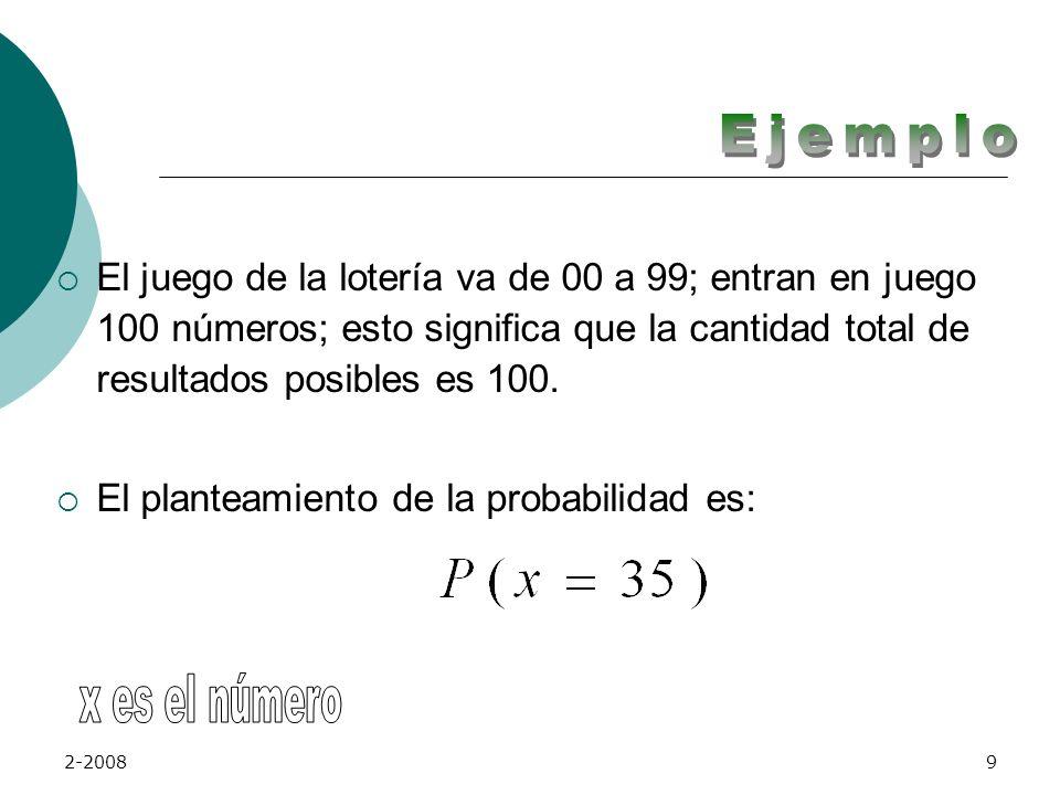 2-20089 El juego de la lotería va de 00 a 99; entran en juego 100 números; esto significa que la cantidad total de resultados posibles es 100.