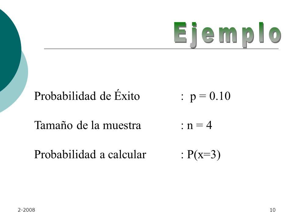 2-20089 En ECK los pedidos incompletos se marcan y se incluyen en el reporte de excepciones. Estudios anteriores han demostrado que la probabilidad de