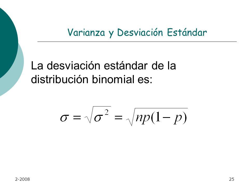 2-200824 Varianza y Desviación Estándar La varianza de la distribución binomial es: