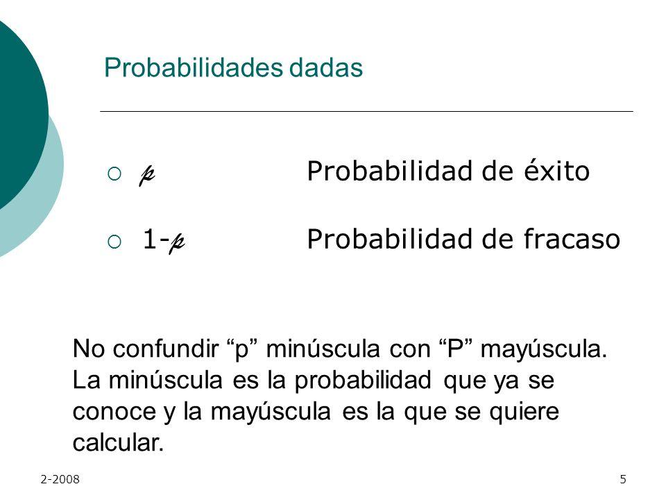 2-20085 p Probabilidad de éxito 1- p Probabilidad de fracaso Probabilidades dadas No confundir p minúscula con P mayúscula.