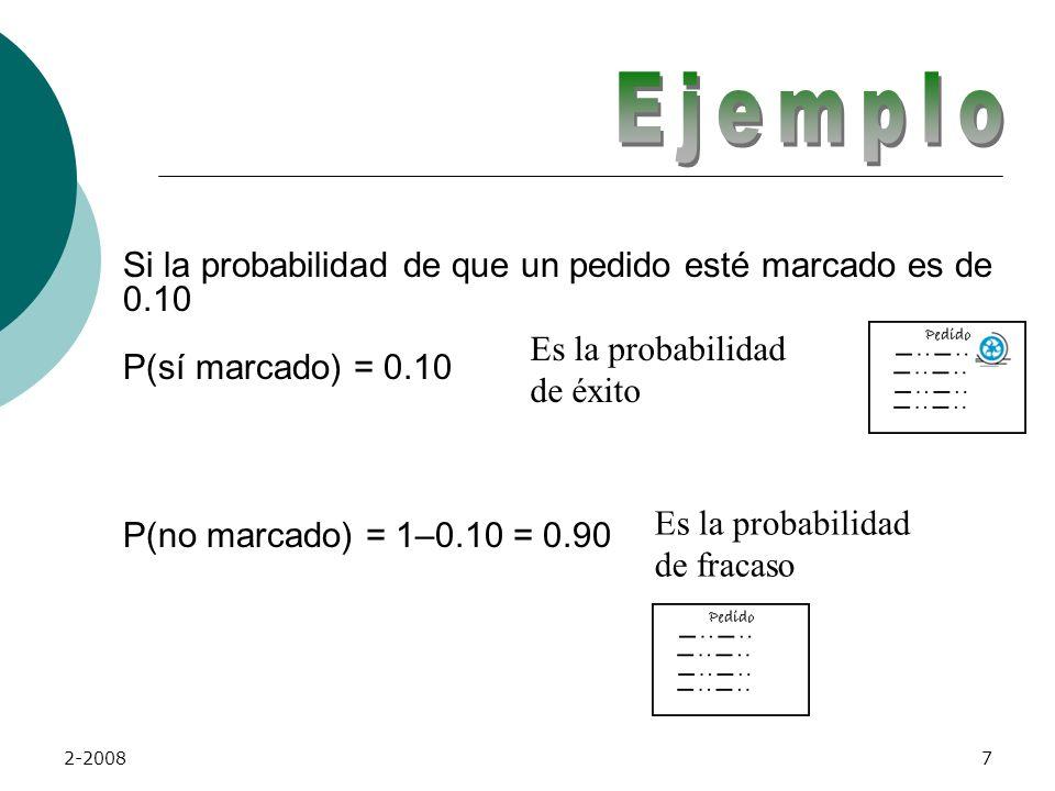 2-20087 Si la probabilidad de que un pedido esté marcado es de 0.10 P(sí marcado) = 0.10 P(no marcado) = 1–0.10 = 0.90 Es la probabilidad de éxito Es la probabilidad de fracaso