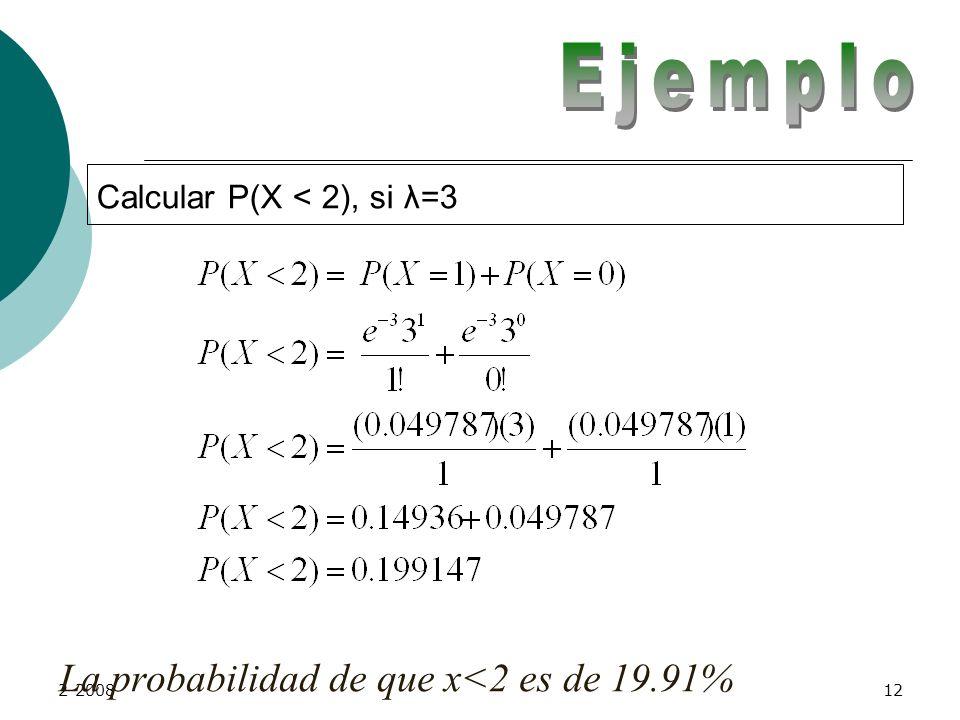 2-200811 Desigualdades en la Distribución Poisson La probabilidad de que un evento sea menor o igual que 2, se denota así: Cuando la población es infi