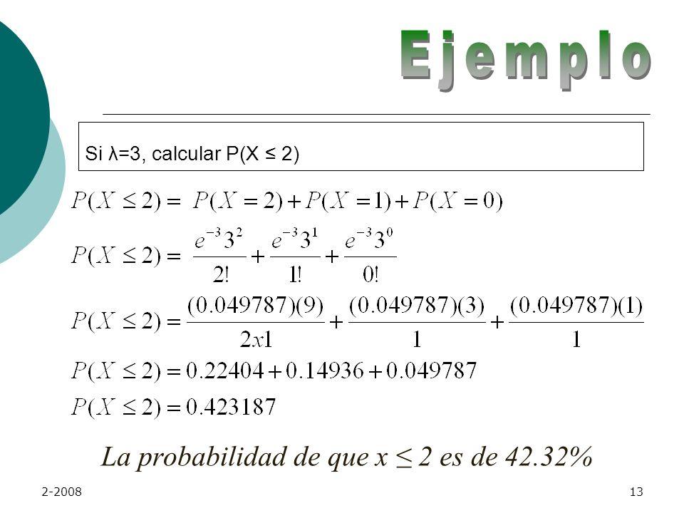 2-200812 Calcular P(X < 2), si λ=3 La probabilidad de que x<2 es de 19.91%