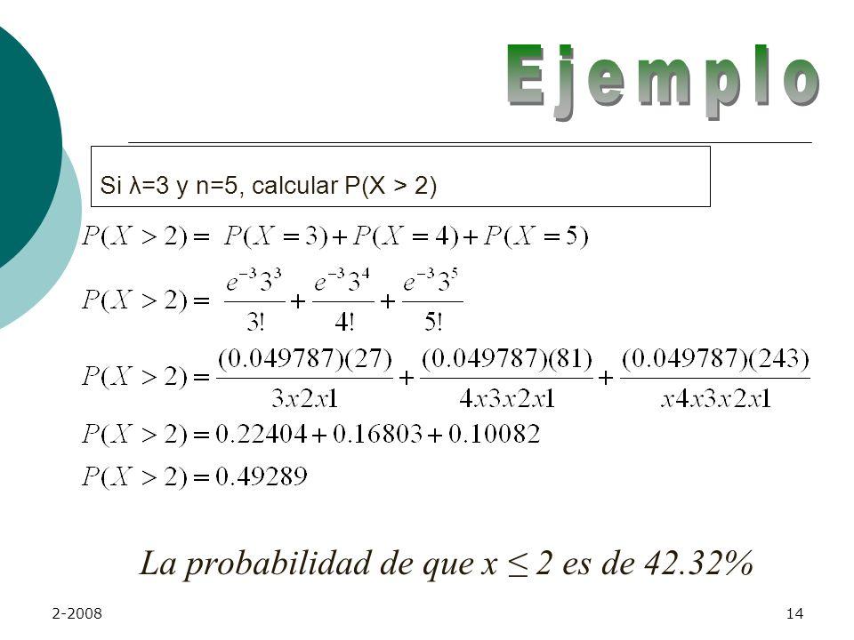 2-200813 Si λ=3, calcular P(X 2) La probabilidad de que x 2 es de 42.32%
