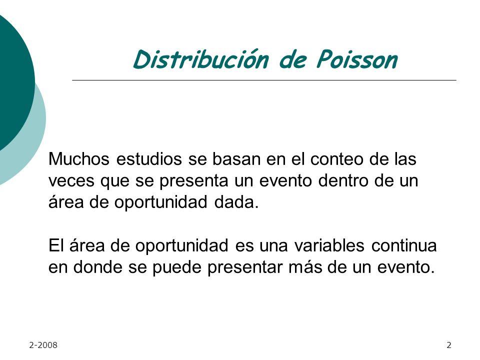 2-20082 Distribución de Poisson Muchos estudios se basan en el conteo de las veces que se presenta un evento dentro de un área de oportunidad dada.