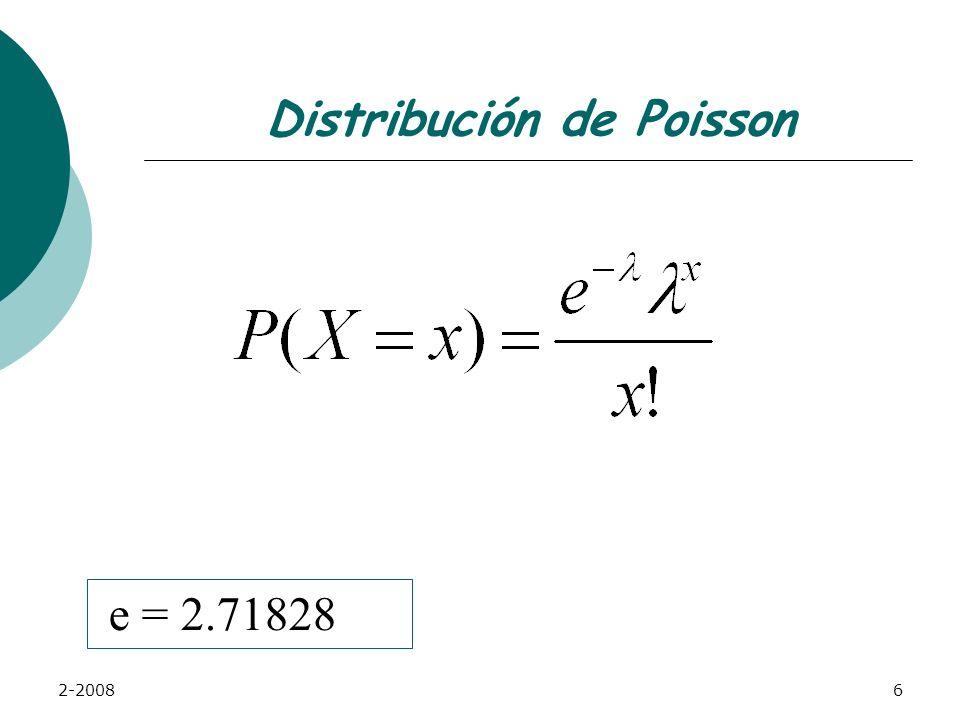 2-20086 Distribución de Poisson e = 2.71828 La fórmula de la distribución es:
