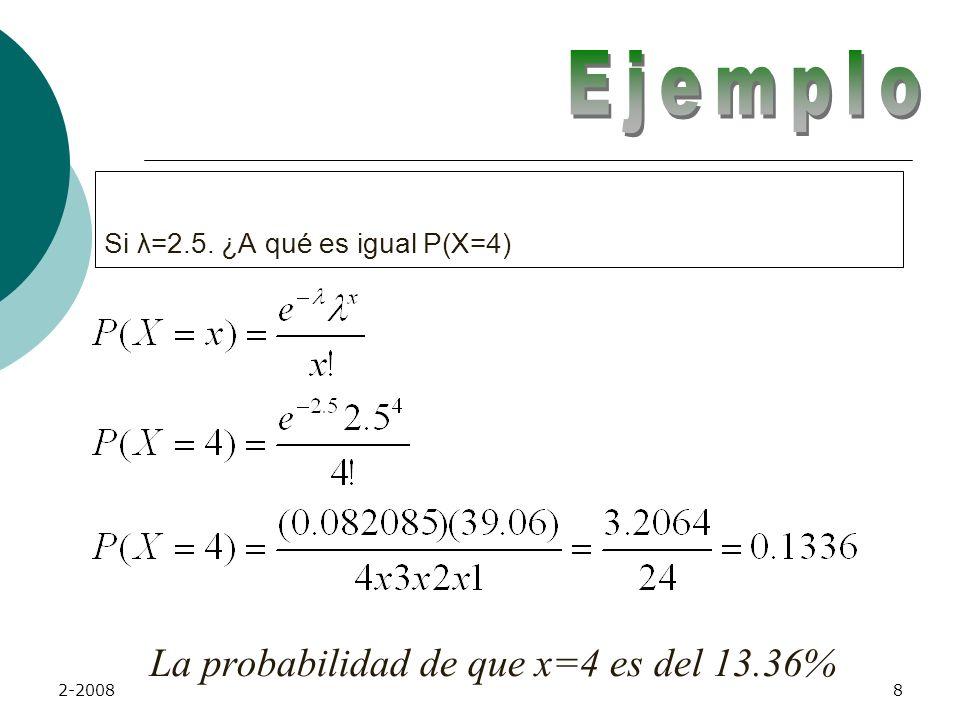 2-20087 Si λ=4. ¿A qué es igual P(X=2)? La probabilidad de que x=2 es del 14.65%