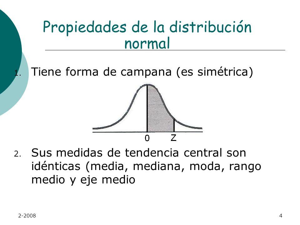 2-20084 Propiedades de la distribución normal 1.Tiene forma de campana (es simétrica) 2.