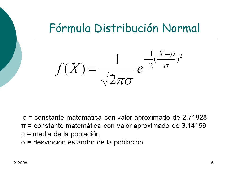 2-20086 Fórmula Distribución Normal e = constante matemática con valor aproximado de 2.71828 π = constante matemática con valor aproximado de 3.14159 µ = media de la población σ = desviación estándar de la población