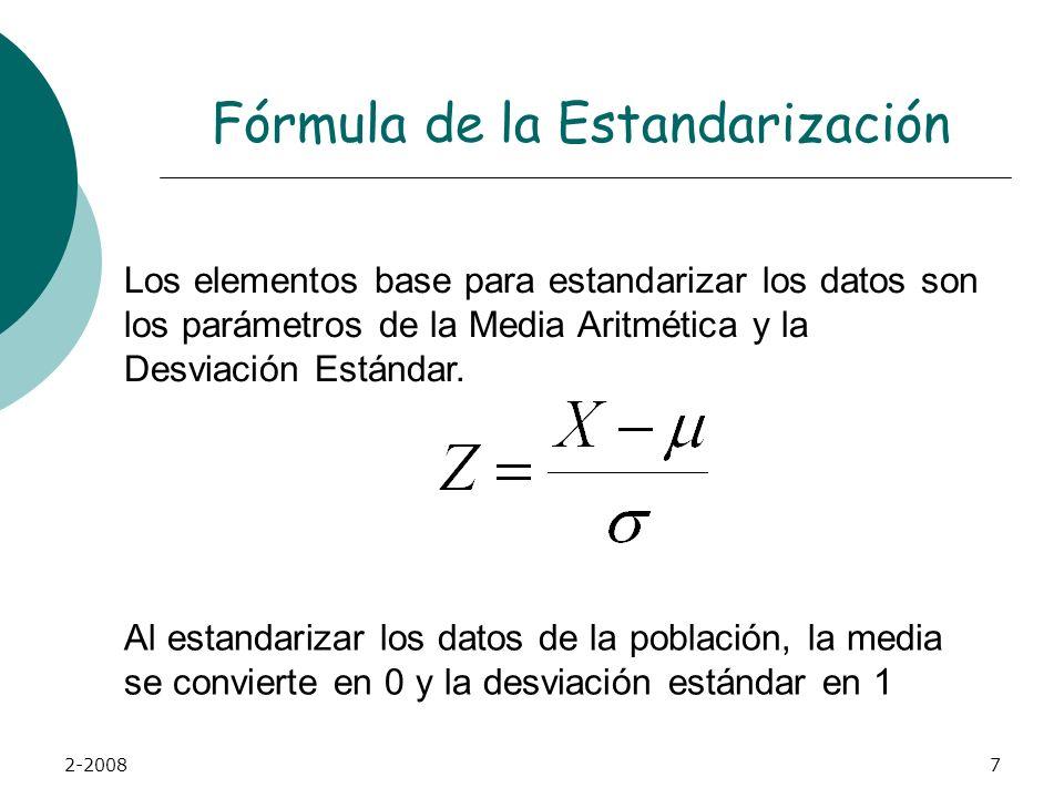 2-20087 Fórmula de la Estandarización Al estandarizar los datos de la población, la media se convierte en 0 y la desviación estándar en 1 Los elementos base para estandarizar los datos son los parámetros de la Media Aritmética y la Desviación Estándar.