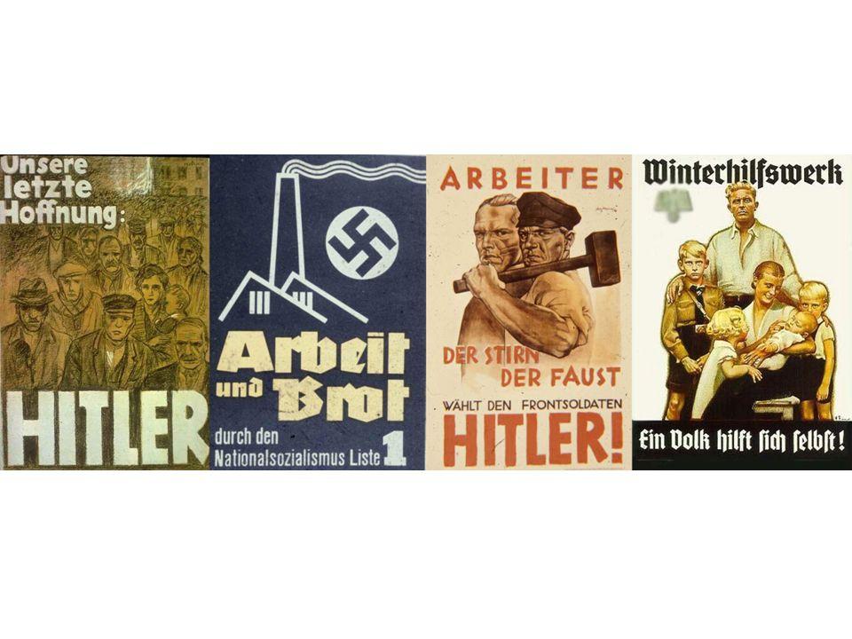 Causas del ascenso de los fascismos Conclusión Escribe una frase que resuma y sirva de conclusión a la materia explicada en la clase de hoy.