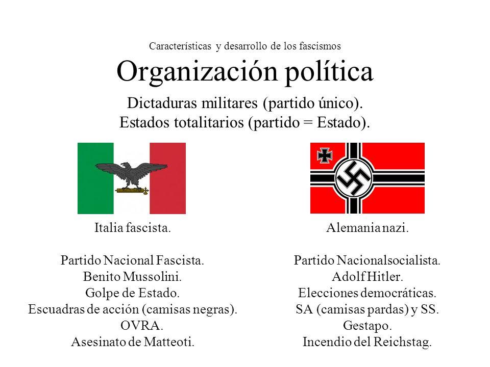 Características y desarrollo de los fascismos Organización política Italia fascista. Partido Nacional Fascista. Benito Mussolini. Golpe de Estado. Esc