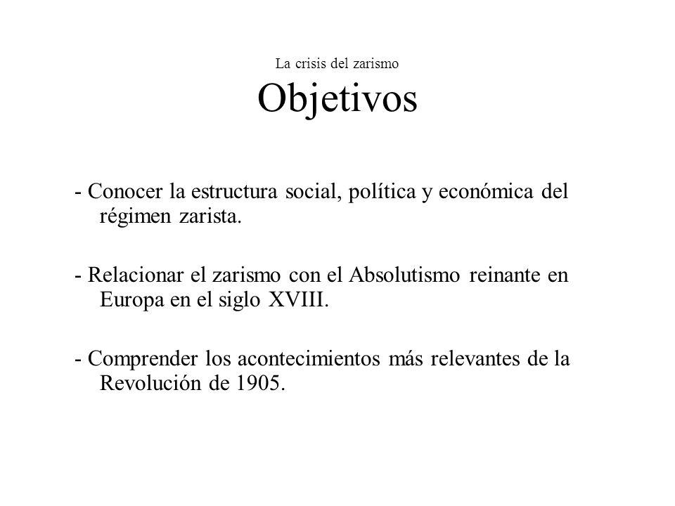 La crisis del zarismo Objetivos - Conocer la estructura social, política y económica del régimen zarista. - Relacionar el zarismo con el Absolutismo r