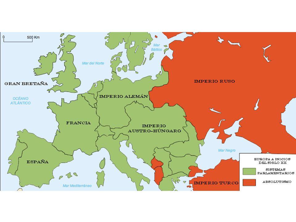 La crisis del zarismo Política durante el régimen zarista Régimen absolutista (autocracia).
