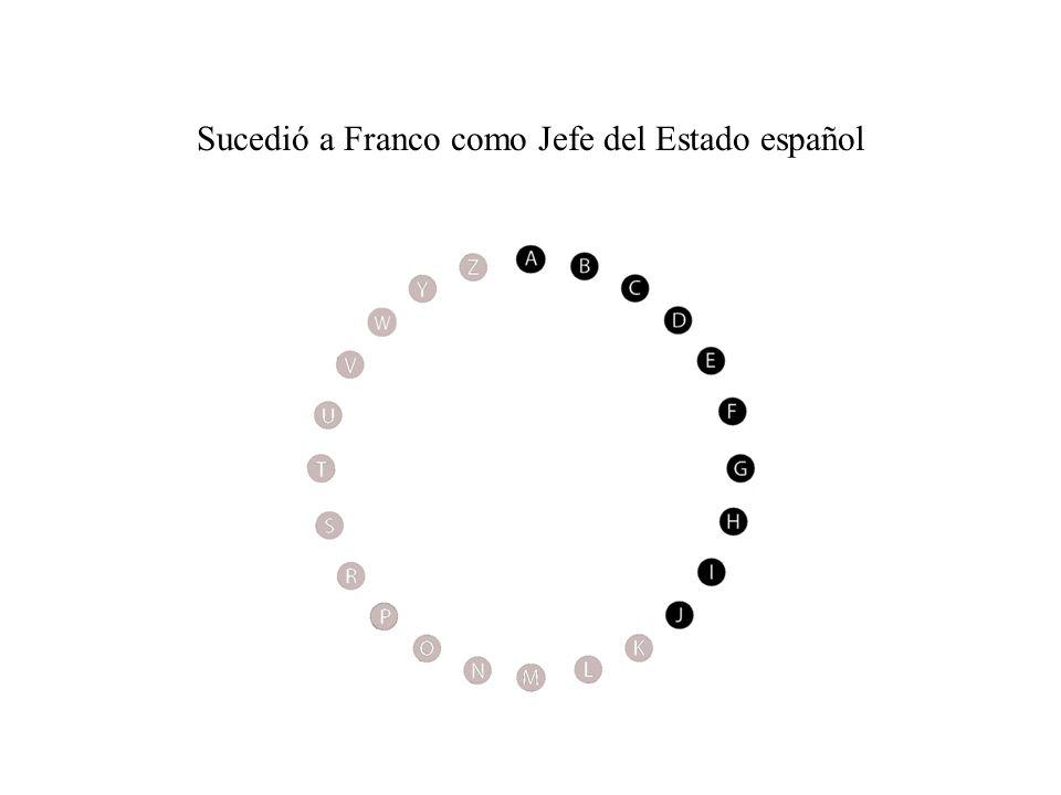 Sucedió a Franco como Jefe del Estado español