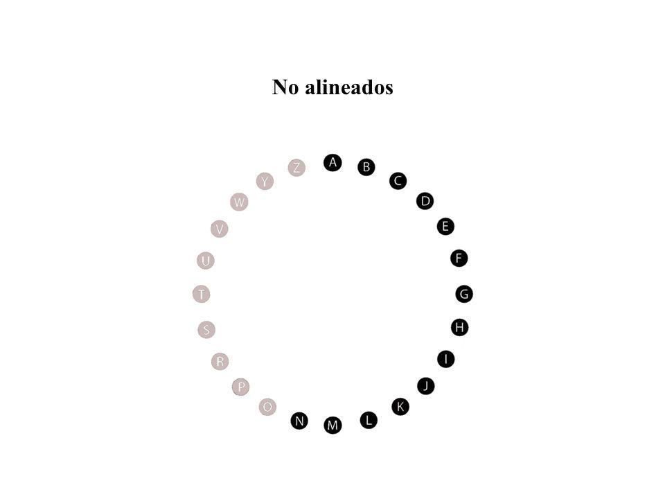 No alineados
