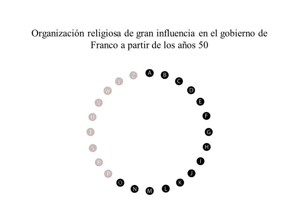 Organización religiosa de gran influencia en el gobierno de Franco a partir de los años 50