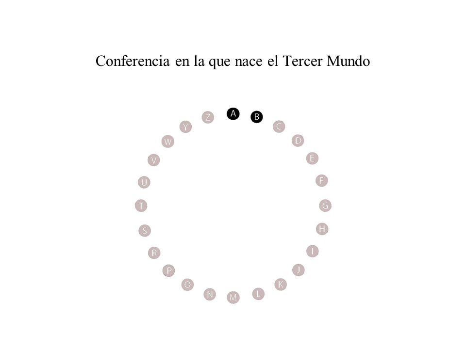 Conferencia en la que nace el Tercer Mundo