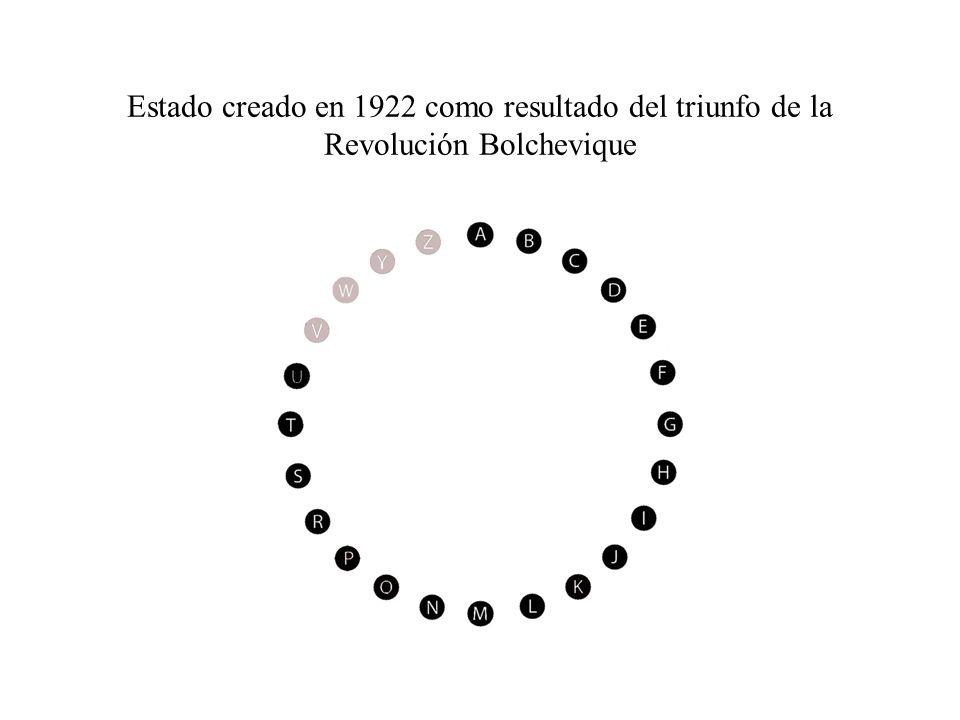 Estado creado en 1922 como resultado del triunfo de la Revolución Bolchevique
