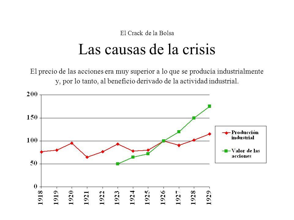 El Crack de la Bolsa Las causas de la crisis El precio de las acciones era muy superior a lo que se producía industrialmente y, por lo tanto, al benef