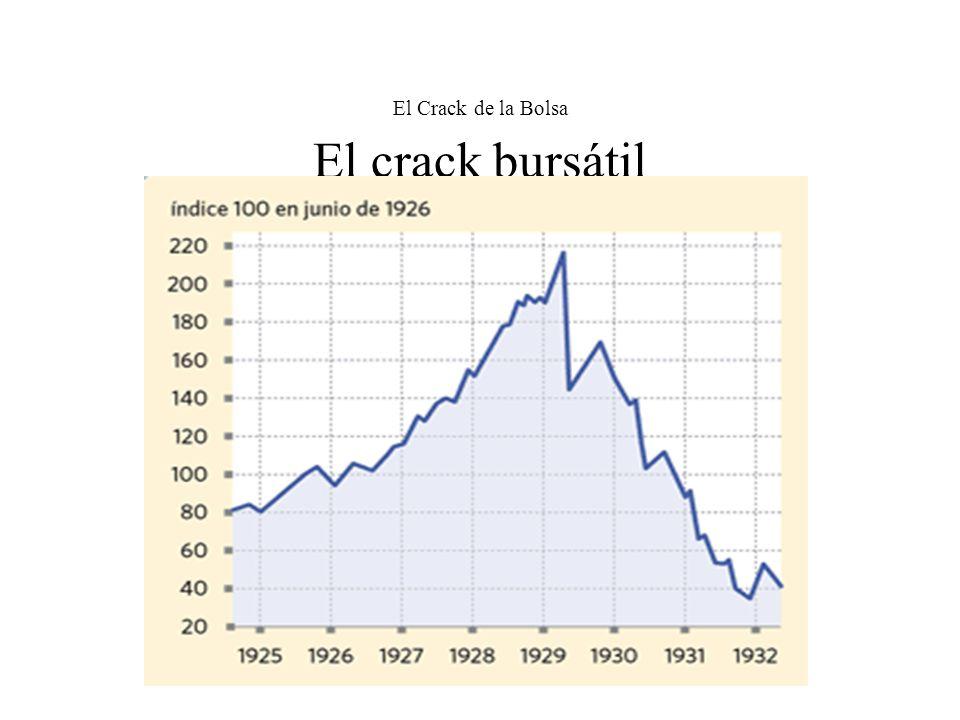 El Crack de la Bolsa El crack bursátil