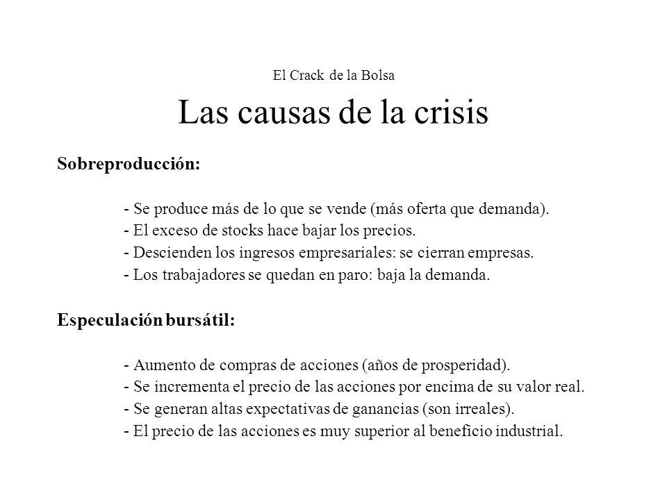 El Crack de la Bolsa Las causas de la crisis Sobreproducción: - Se produce más de lo que se vende (más oferta que demanda). - El exceso de stocks hace