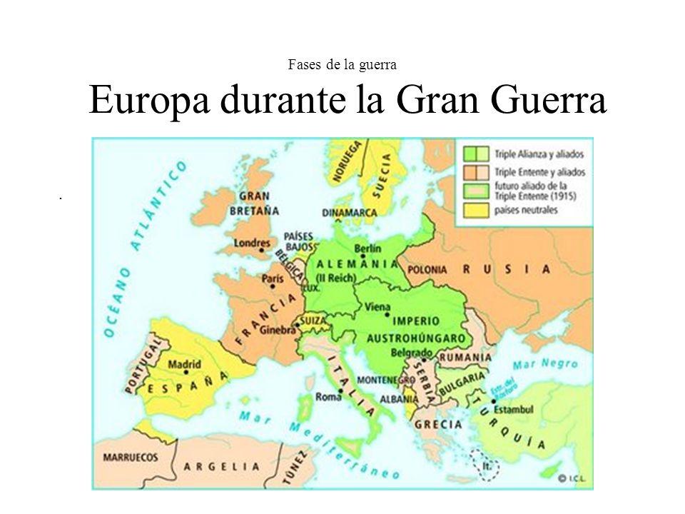 Fases de la guerra Europa durante la Gran Guerra.