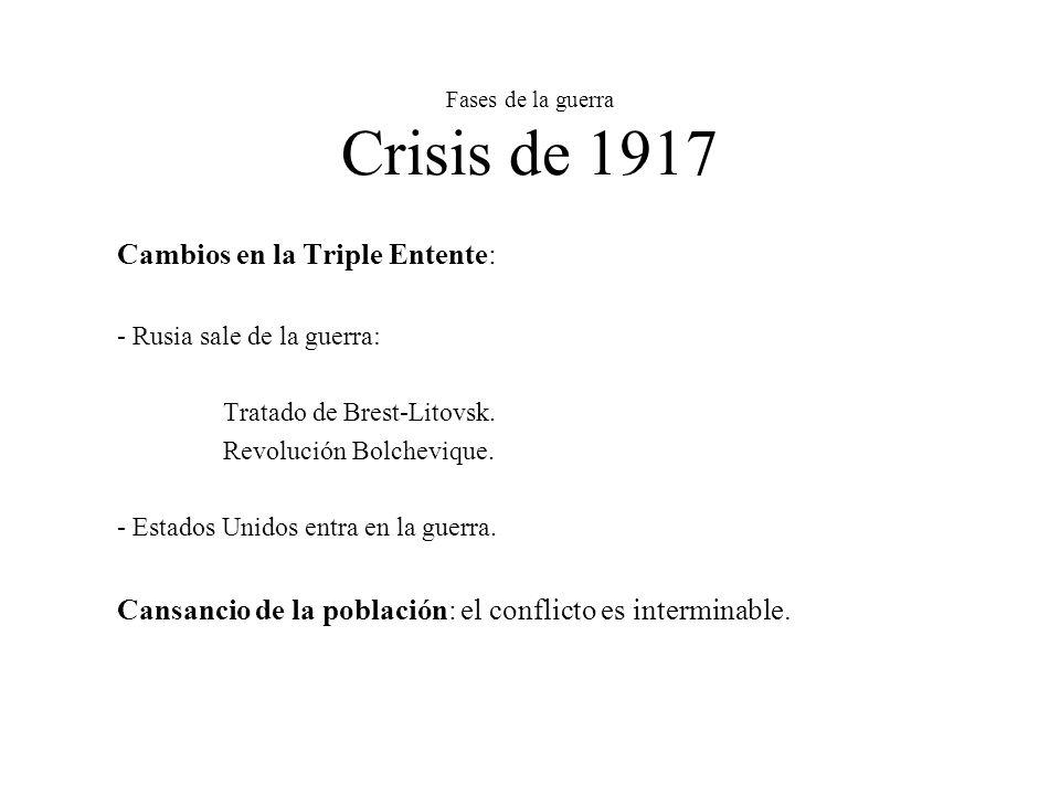 Fases de la guerra Crisis de 1917 Cambios en la Triple Entente: - Rusia sale de la guerra: Tratado de Brest-Litovsk.