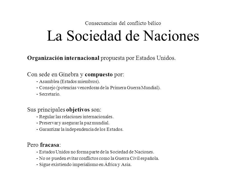 Consecuencias del conflicto bélico La Sociedad de Naciones Organización internacional propuesta por Estados Unidos.