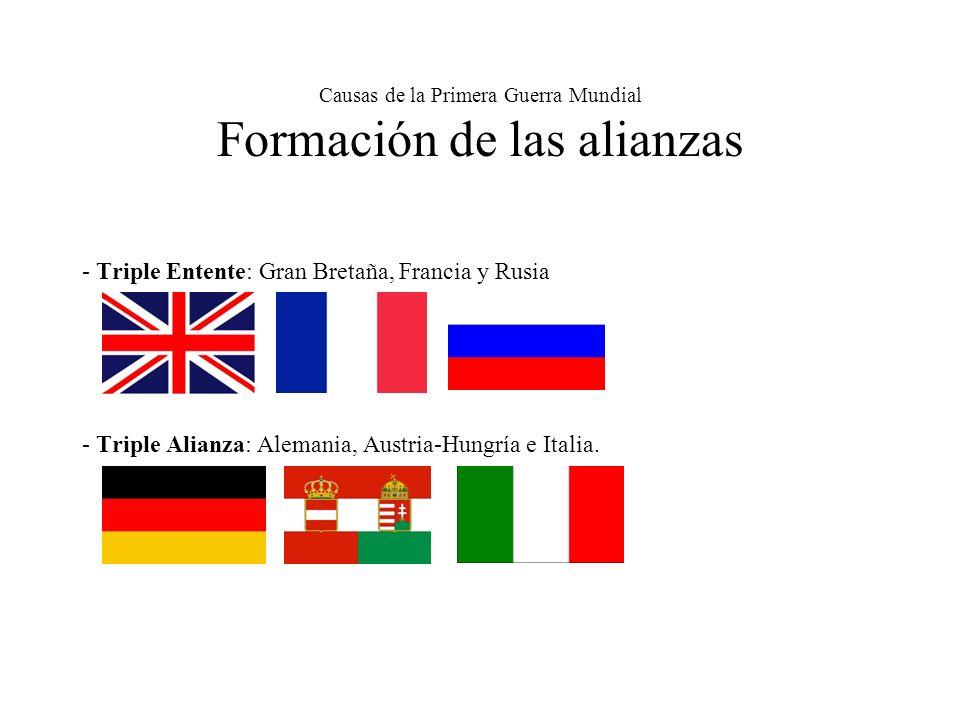 Causas de la Primera Guerra Mundial Formación de las alianzas.