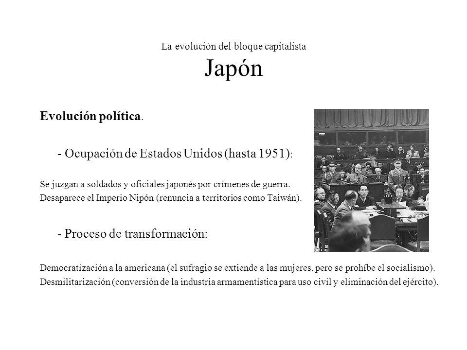 La evolución del bloque capitalista Japón Evolución política.